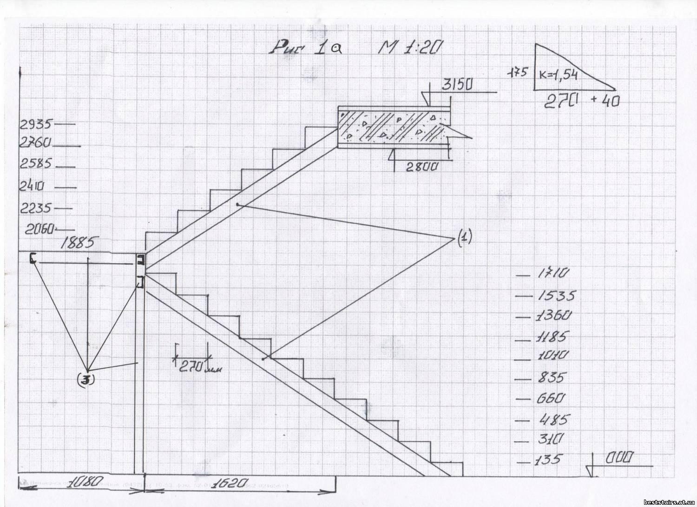 Расчёт металлической лестницы своими руками