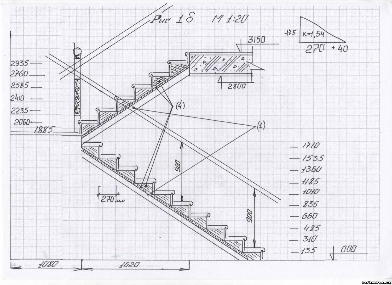 Схема лестница на второй этаж своими руками
